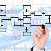 Наочний приклад створення лотової закупівлі за допомогою дев'яти кроків