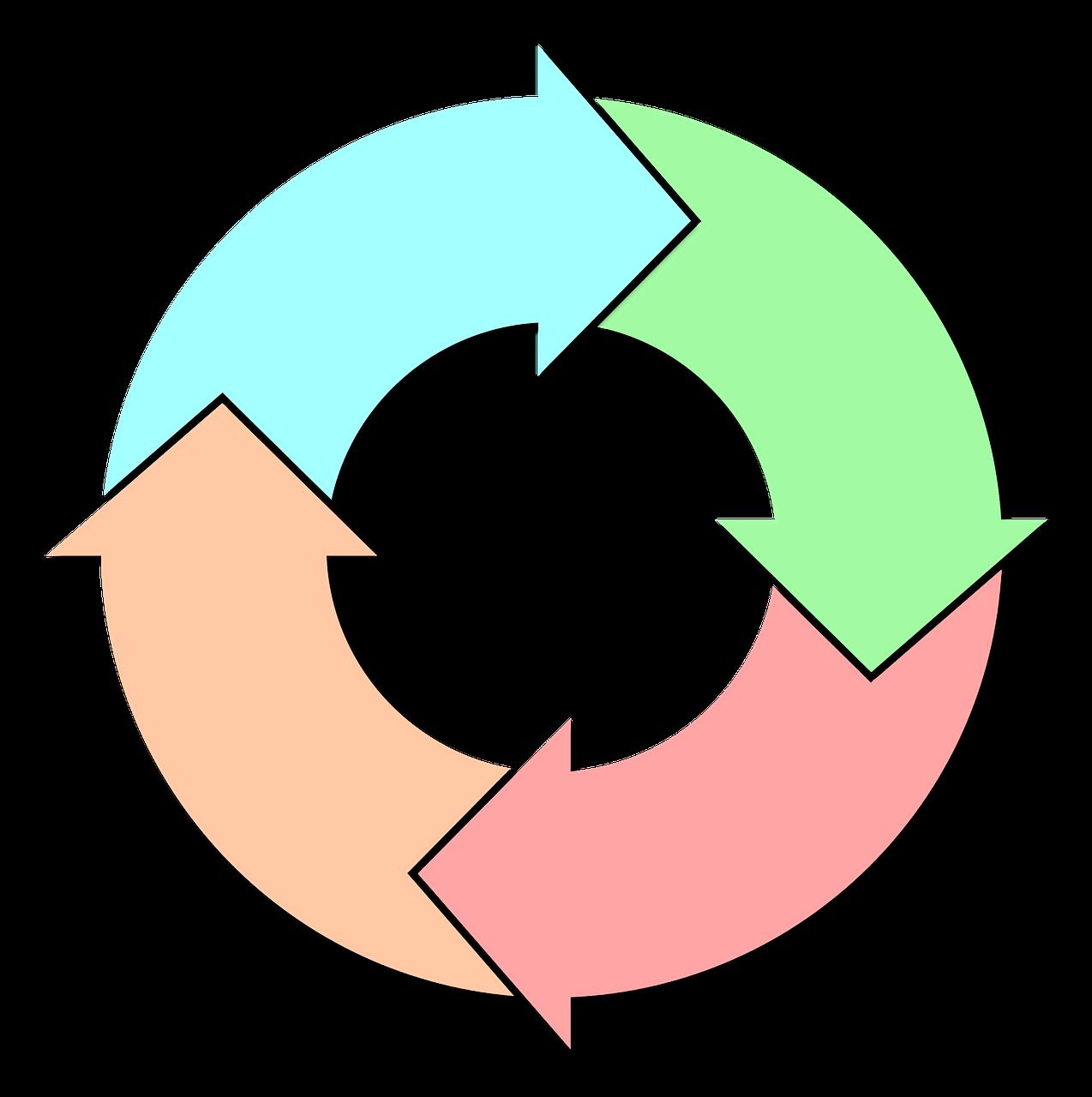 Допорогові закупівлі: чотири головні зміни (відтепер їх регулює нова інструкція)