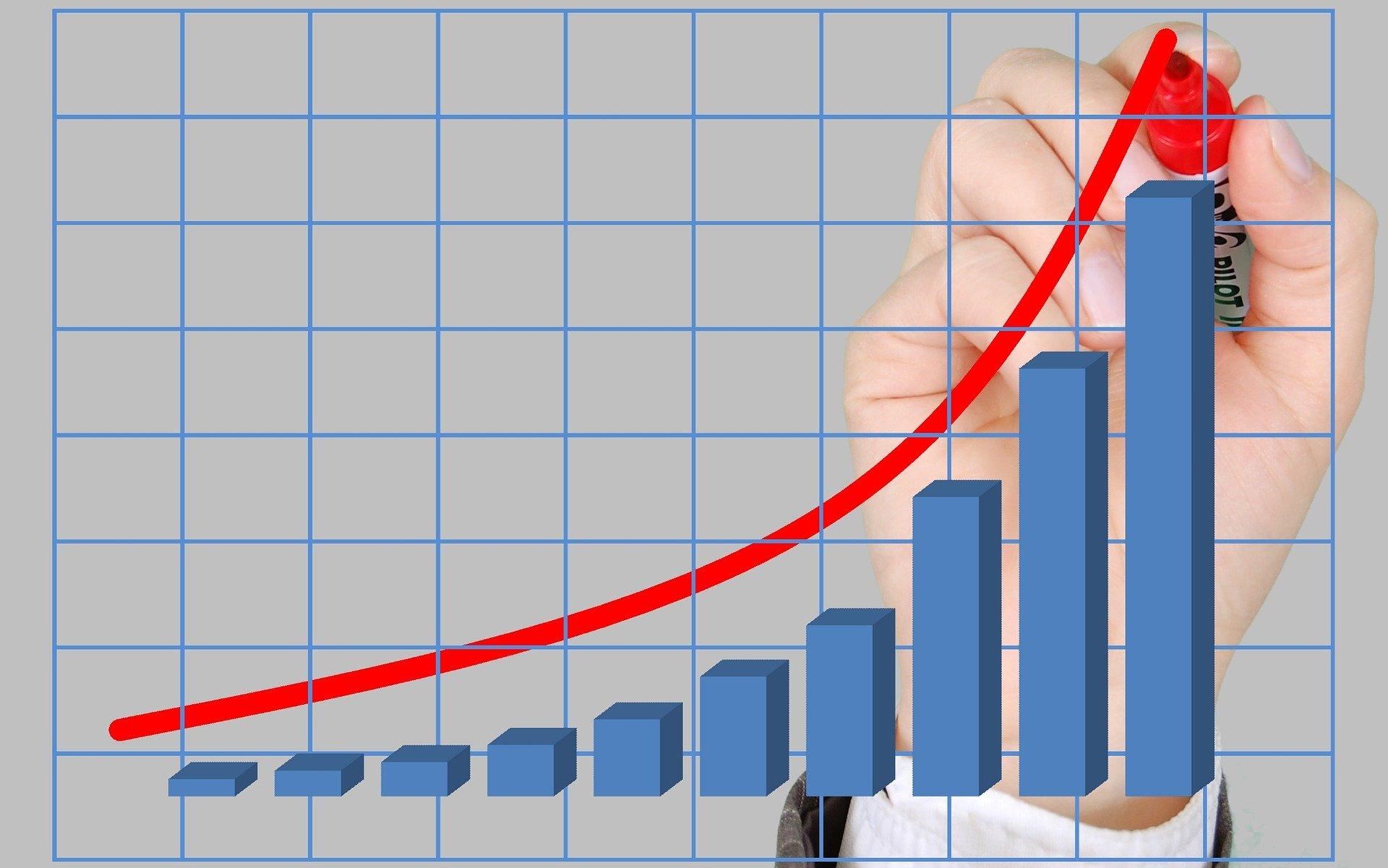Щодо зміни ціни за одиницю товару не більше ніж 10 відсотків